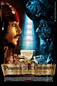 Pirates of the Caribbean: The Curse of the Black Pearl, Fair Use